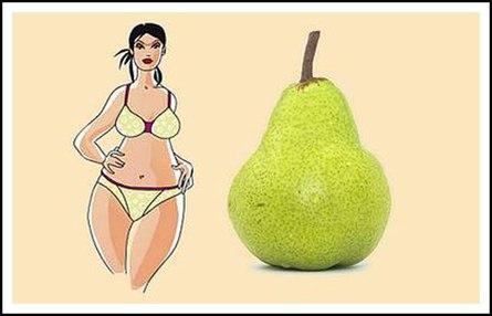 Обмен веществ и тип фигуры женщины
