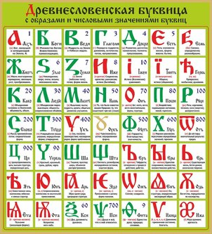 Забытые образы древних буквиц