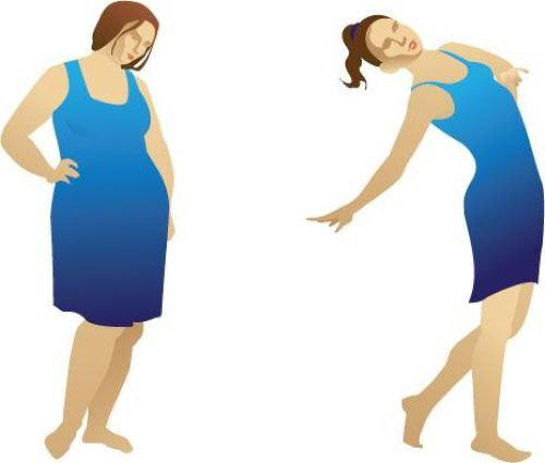 Израильская методика снижения веса